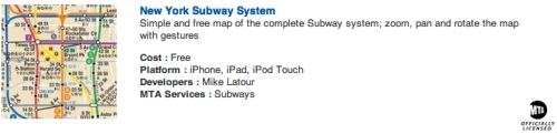 New York Subway System app